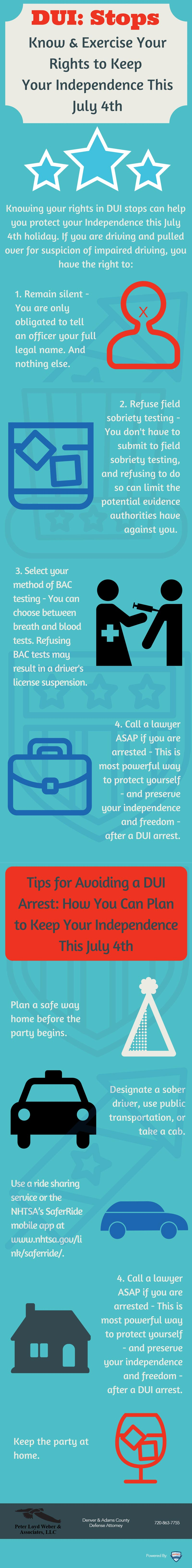 Avoid a July 4th DUI: Know Your Rights in DUI Stops [Infographic]